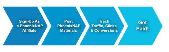 Four Steps to Becoming a phoenixNAP Affiliate